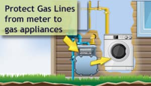Protect Gas Line Protection